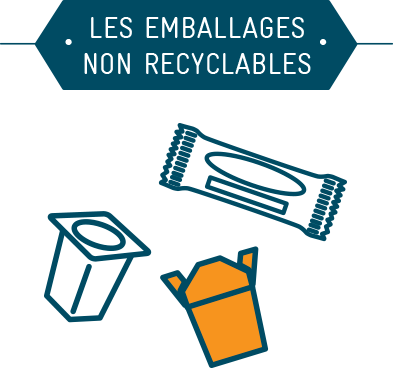 Les emballages non recyclables